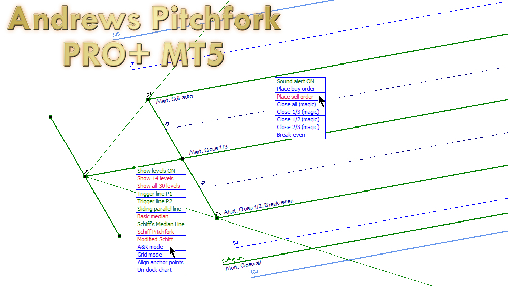 Andrews Pitchfork PRO+ for MT5